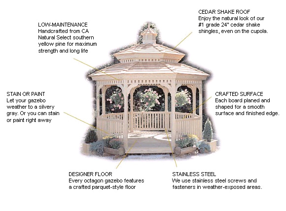 Wooden Gazebo for Sale in Oneonta NY